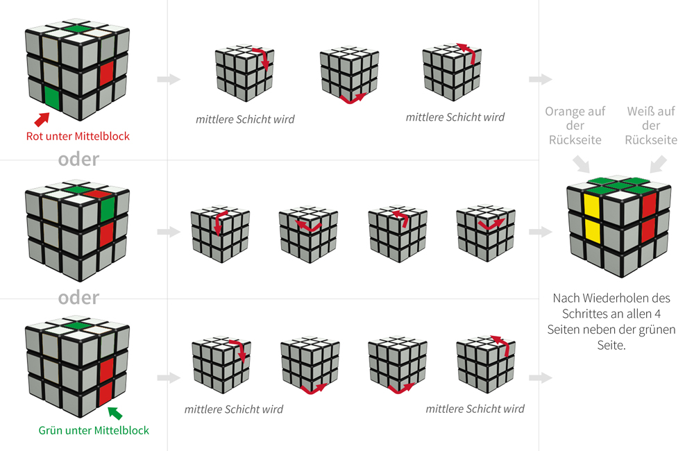 A Kids Guide To Solving The Rubik S Cube