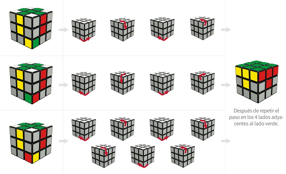 Cubo Rubik Solucion Fotos Para Principiantes