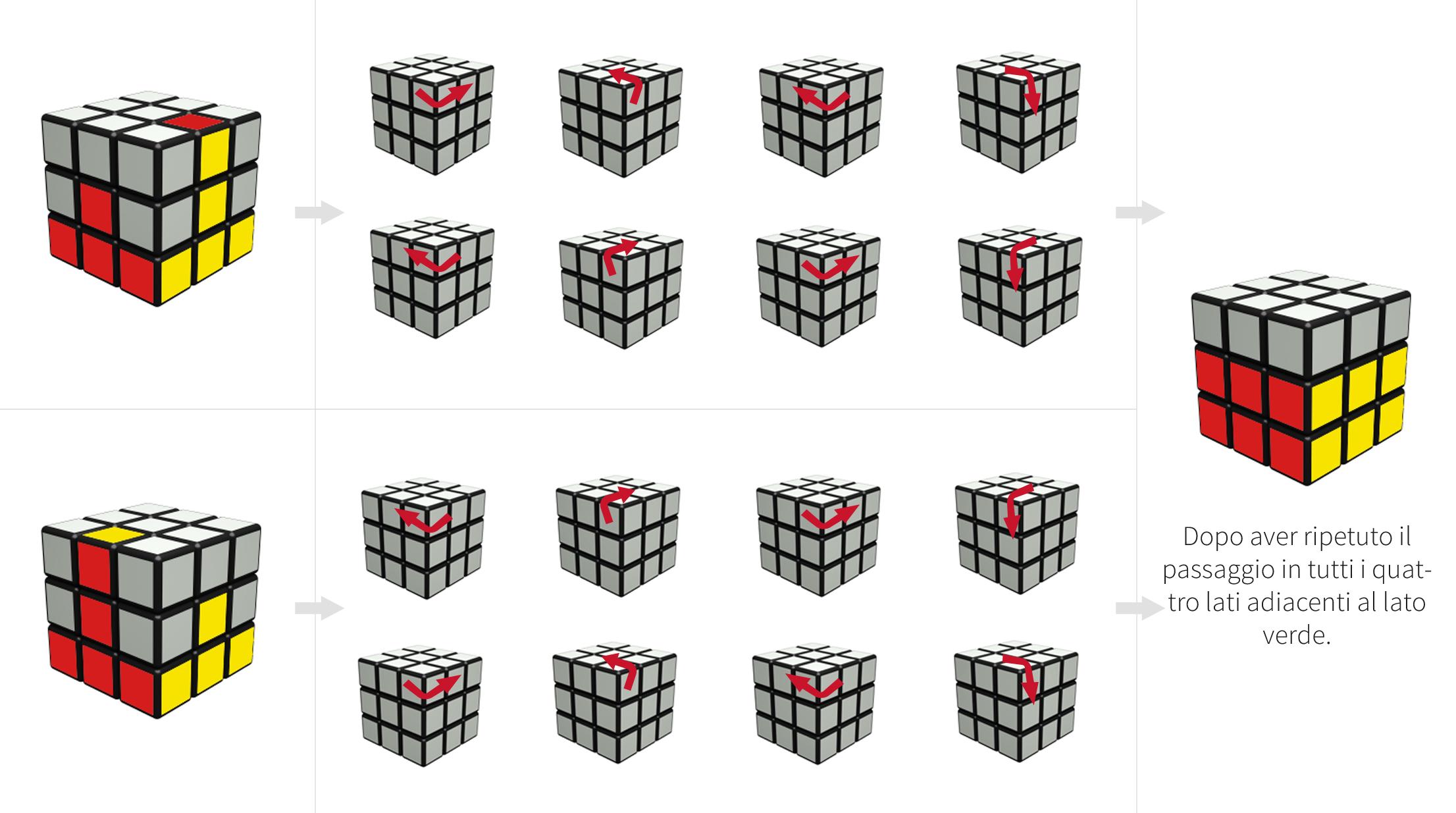 cubo di rubik soluzioni