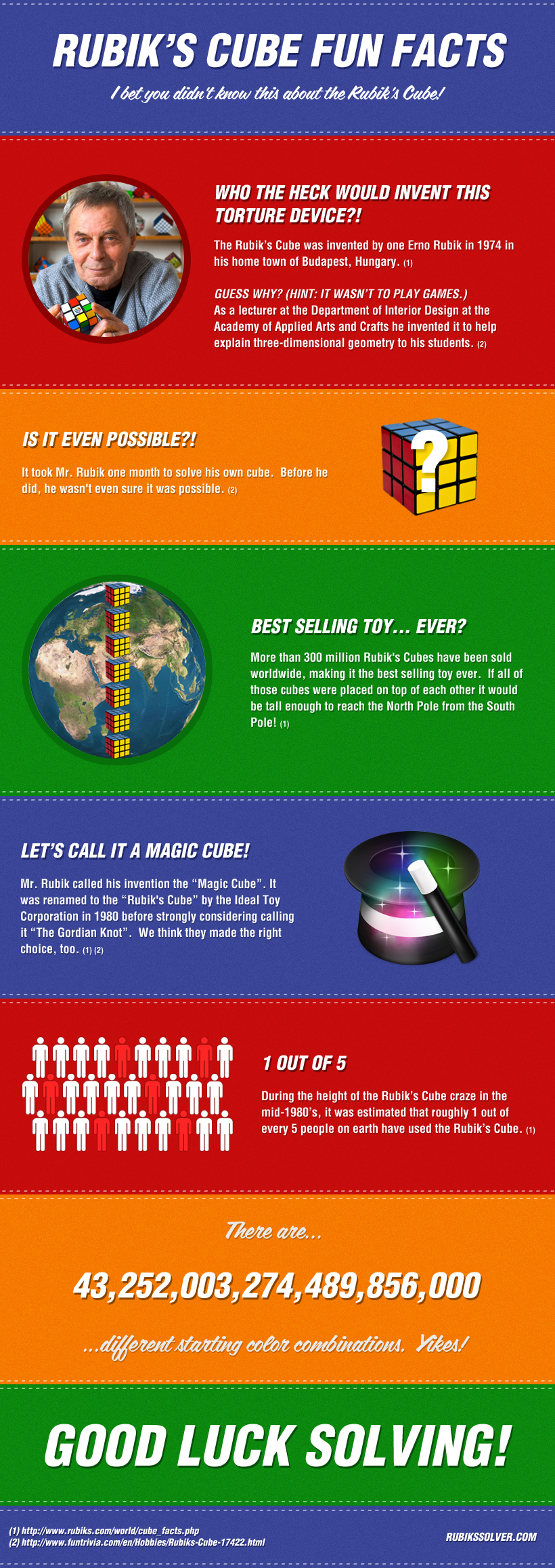 rubiks_cube_facts_infographic